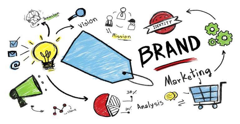 innovation in brand