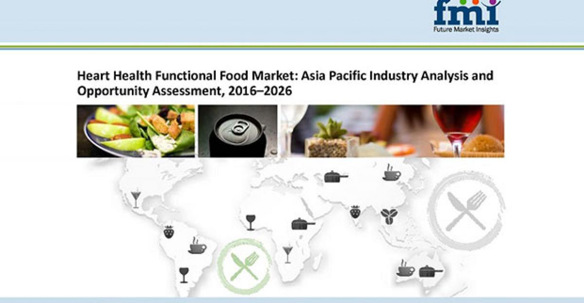 Heart Health Functional Food Market: Asia Pacific Industry Analysis and Opportunity Assessment, 2016-2026