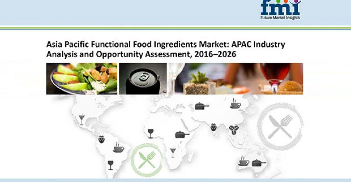 Functional Food Ingredients Market: Asia Pacific Industry Analysis and Opportunity Assessment, 2016-2026